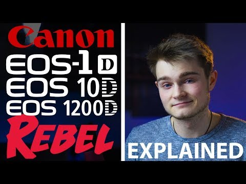 Canon EOS Rebel T6i / 750D Review