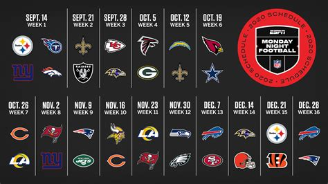 Monday Night Football's Strong Schedule in 2020 Features