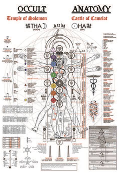 The occult, Occult and Alchemy on Pinterest