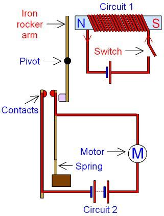 44 best Physics images on Pinterest | Physical science