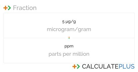 Conversion of 5 microgram/gram to ppm +> CalculatePlus